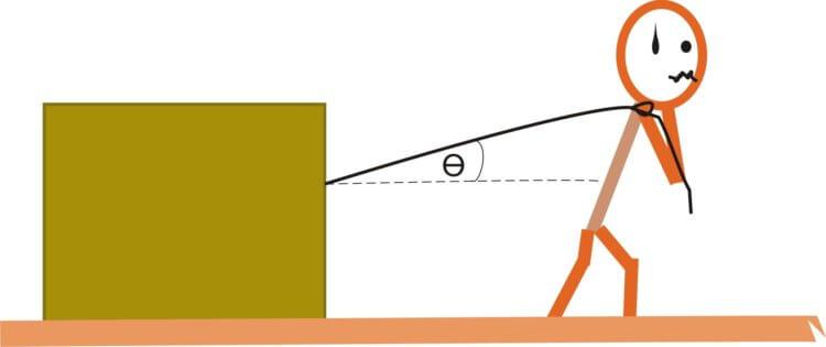 Hukum Newton